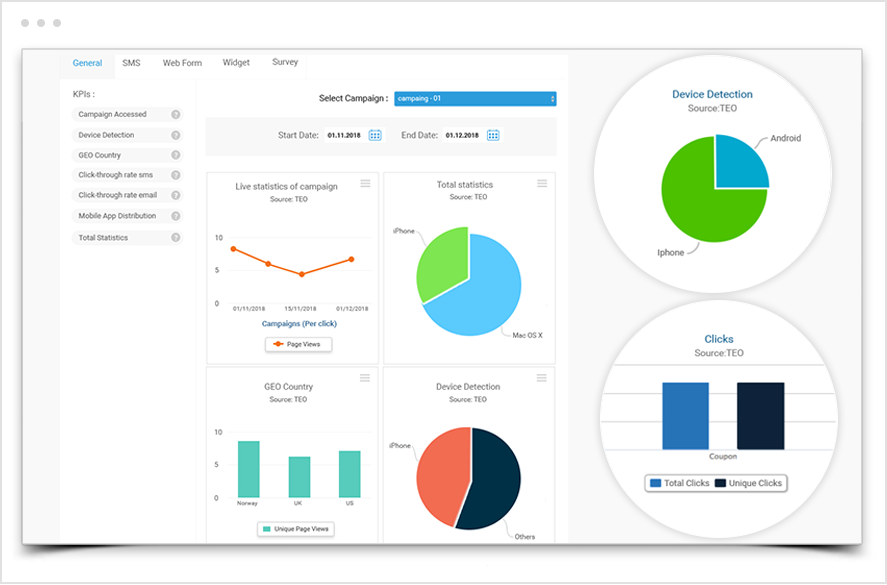 Track your results & learn what works